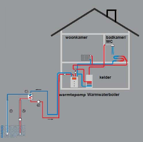 Warmtepompbron grondwater met scheidingswisselaar